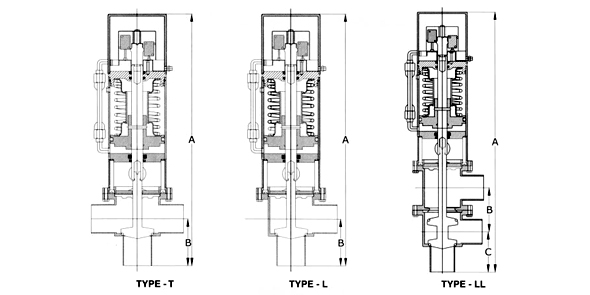 Pneumatical Valve Drawing